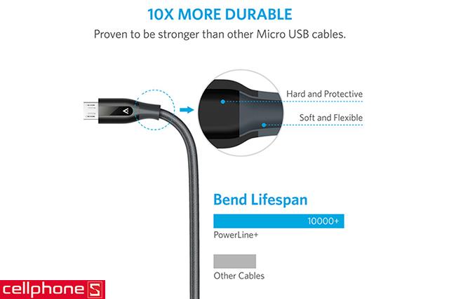 Cáp Anker PowerLine+ Micro USB 0.9 m