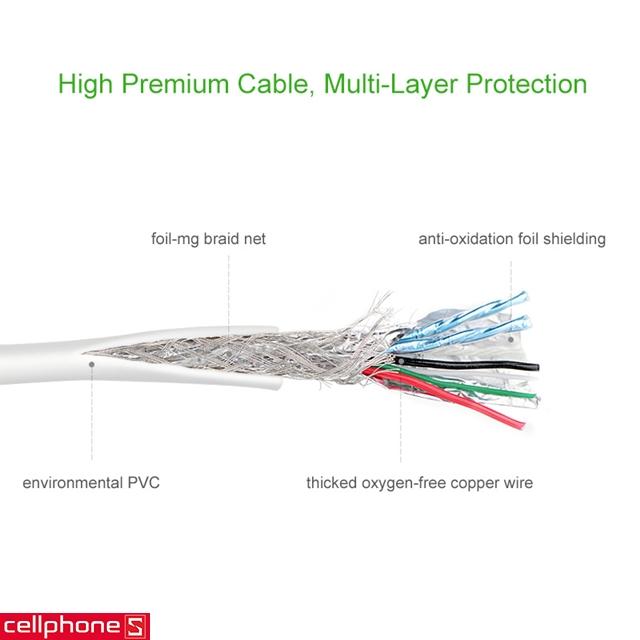 Cáp chuyển đổi UGREEN Mini DisplayPort (Thunderbolt 2.0) sang HDMI 4K