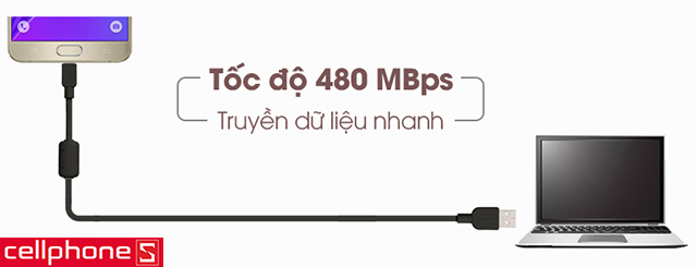 Cáp Sony CP-AB150 Micro USB 1.5 m