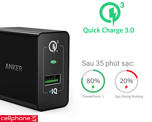 Sạc Anker Powerport+ 1 Cổng 18W + Quick Charge 3.0 A2013