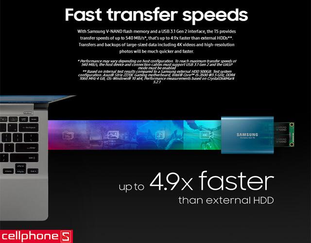Ổ cứng Portable SSD Samsung T5 500GB