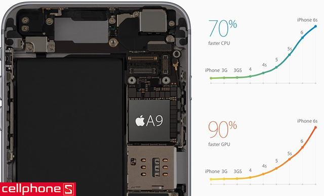 iPhone 6S 32 GB nhập khẩu