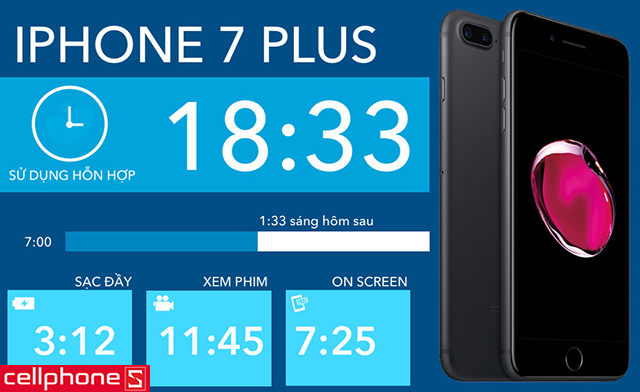 iPhone 7 Plus 32GB nhập khẩu