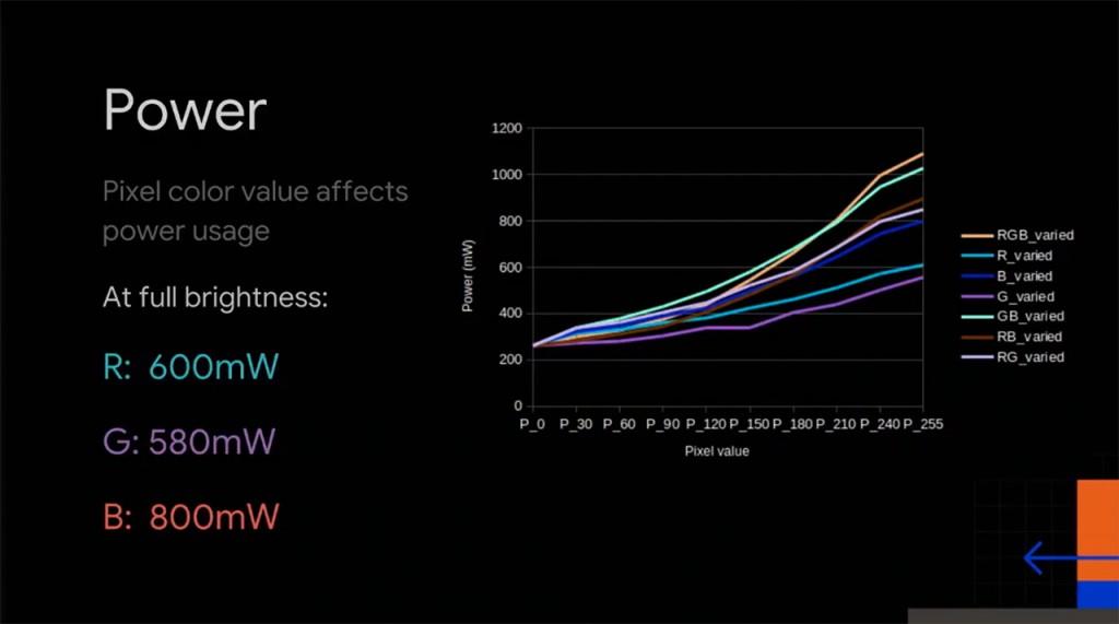 Sforum - Trang thông tin công nghệ mới nhất gsmarena_002-5 Google cho biết chế độ Night Mode sẽ giúp máy Android tiết kiệm pin