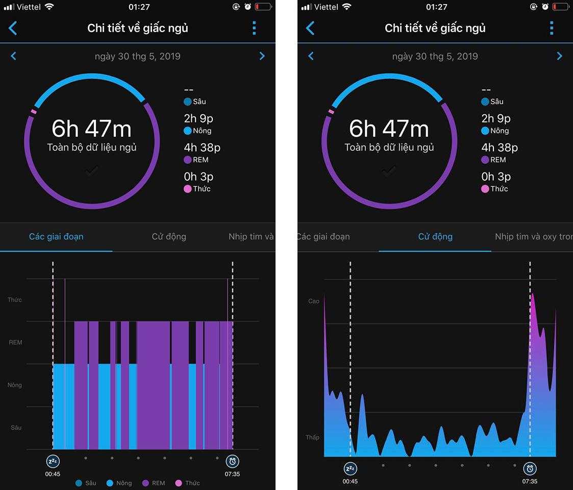 Sforum - Latest technology page 2-11 Reviews Garmin Forerunner 245: Smartwatch