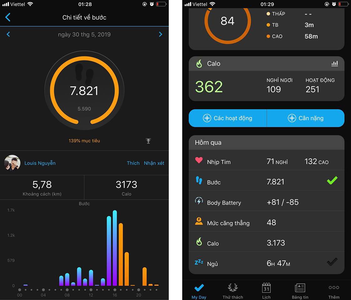 Sforum - Latest technology page 3-11 Reviews Garmin Forerunner 245: Smartwatch