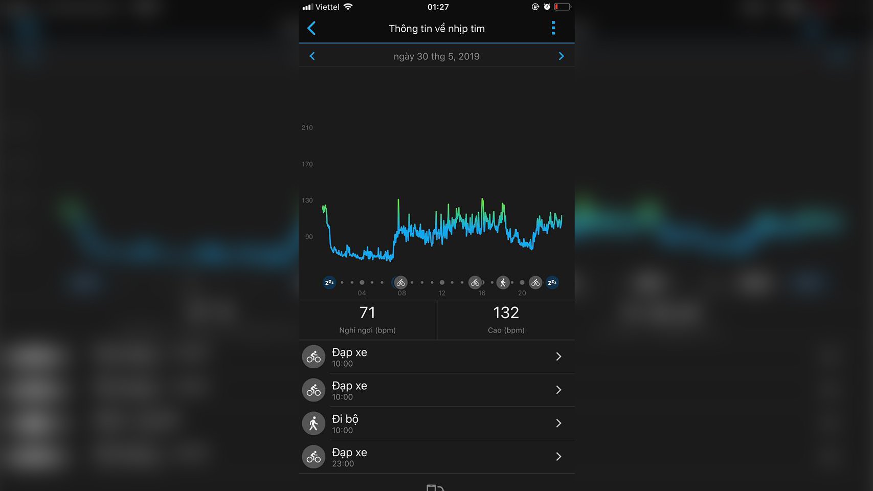 Sforum - Latest technology information page 5-8 Reviews Garmin Forerunner 245: Smartwatch