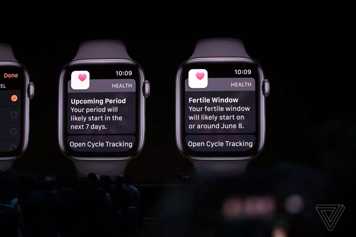 Sforum - Latest technology information page lcimg_5ed154ae_ed1e_4778_8bdc_c8-1 With watchOS 6, you can use Apple Watch to prevent pregnancy,