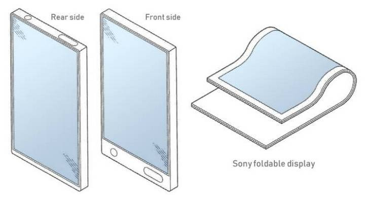 Sforum - The latest technology information page Sony patented 4-14 flip phone, with sensors integrated into the screen