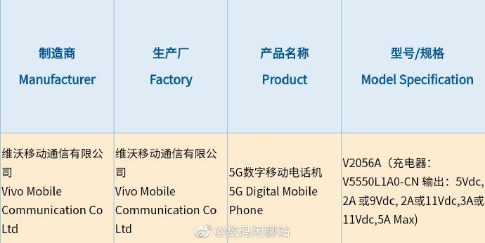 Sforum - Trang thông tin công nghệ mới nhất VivoX60ProPlus-Network-Certi-1 Rò rỉ bằng chứng cho thấy Vivo X60 Pro+ với Snapdragon 888, màn hình 120Hz sắp ra mắt