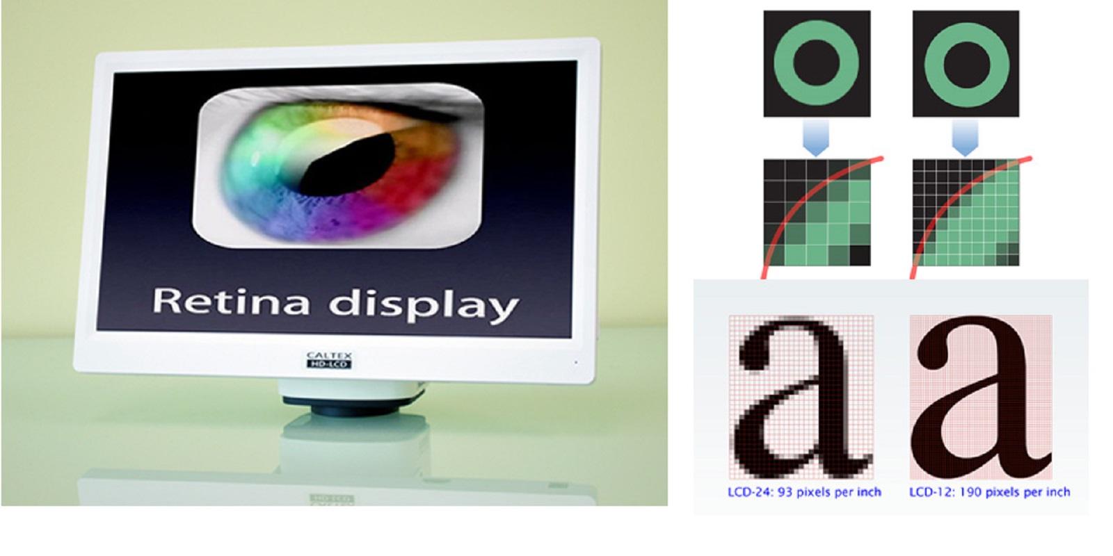 Sforum - Trang thông tin công nghệ mới nhất 02.-Retina Retina – Lối đi riêng của Apple với phần còn lại của thế giới